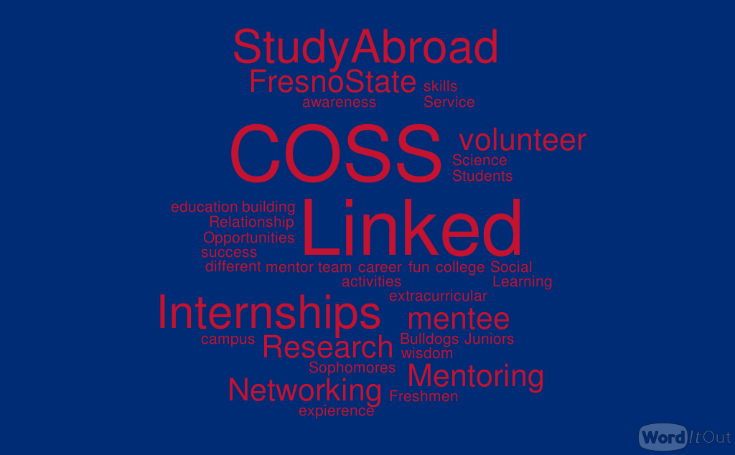 coss linked wordle